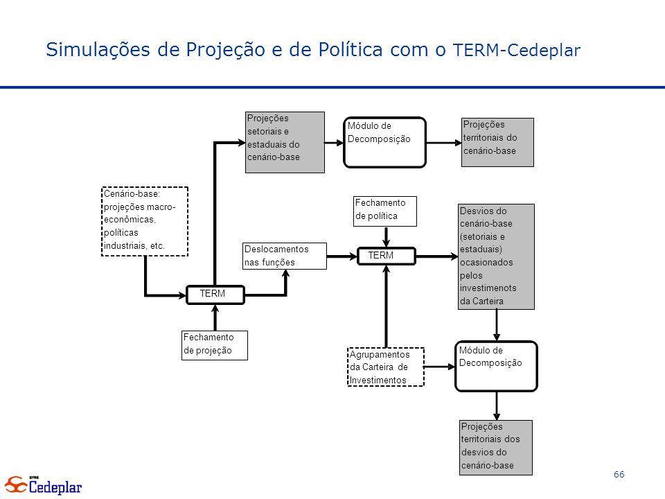 Simulações de Projeção e de Política com o TERM-Cedeplar 66 Cenário-base: projeções macro- econômicas, políticas industriais, etc.