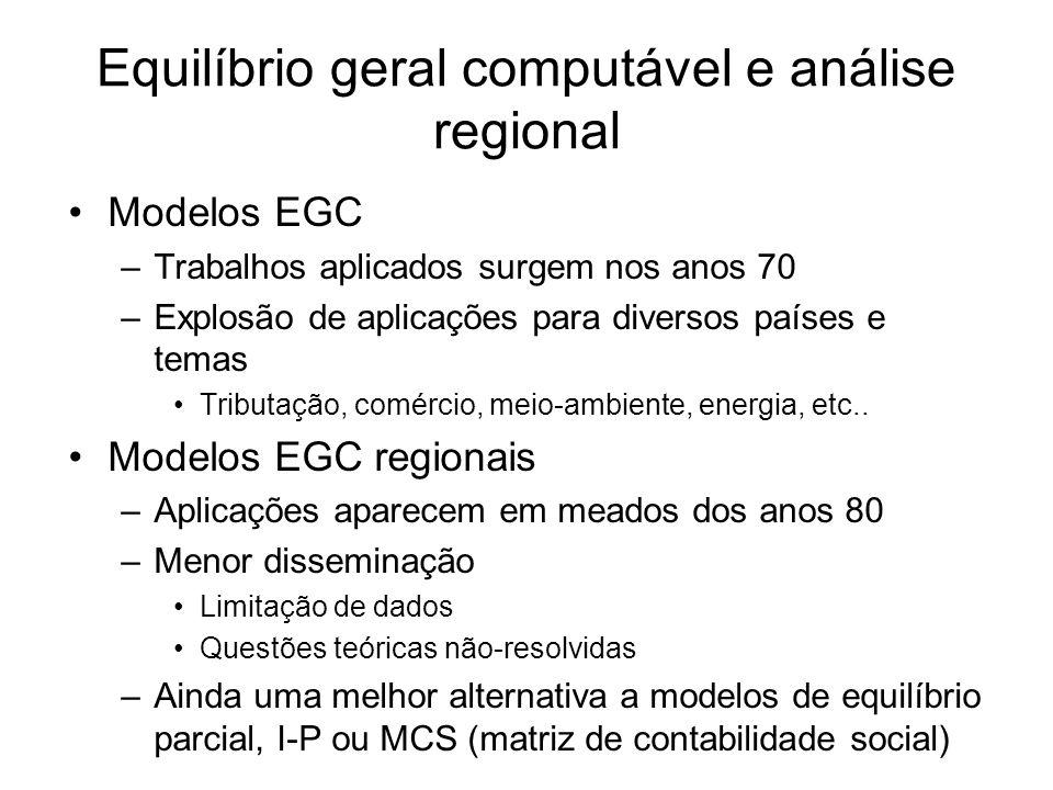 Equilíbrio geral computável e análise regional Modelos EGC –Trabalhos aplicados surgem nos anos 70 –Explosão de aplicações para diversos países e temas Tributação, comércio, meio-ambiente, energia, etc..
