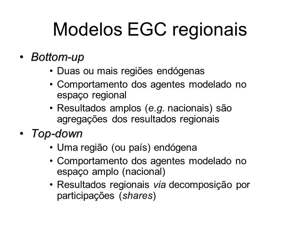 Modelos EGC regionais Bottom-upBottom-up Duas ou mais regiões endógenas Comportamento dos agentes modelado no espaço regional Resultados amplos (e.g.