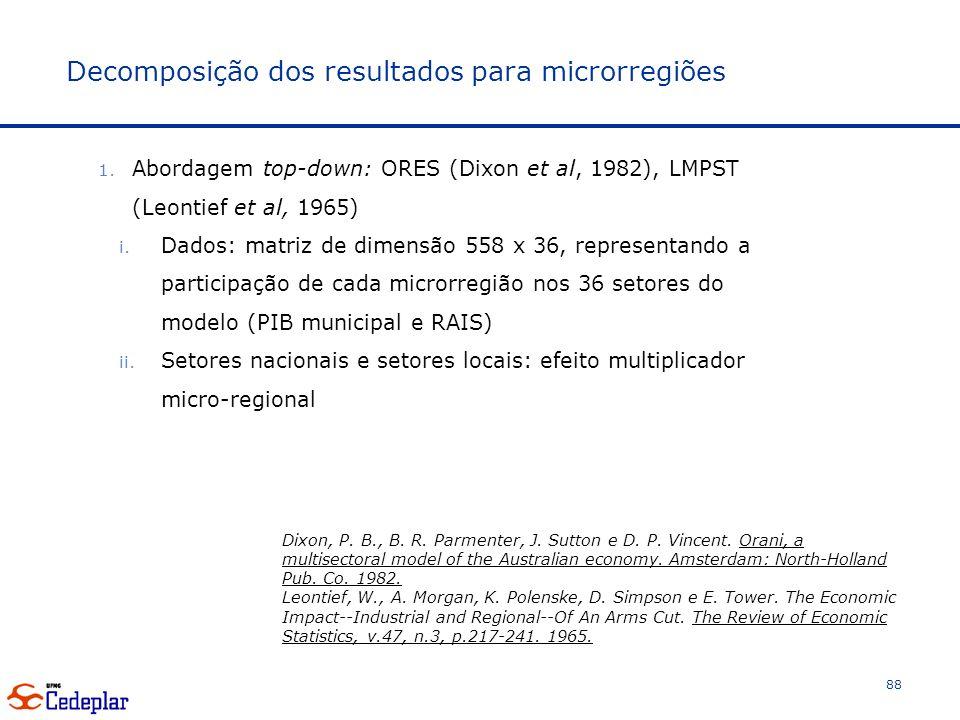 Decomposição dos resultados para microrregiões 1.