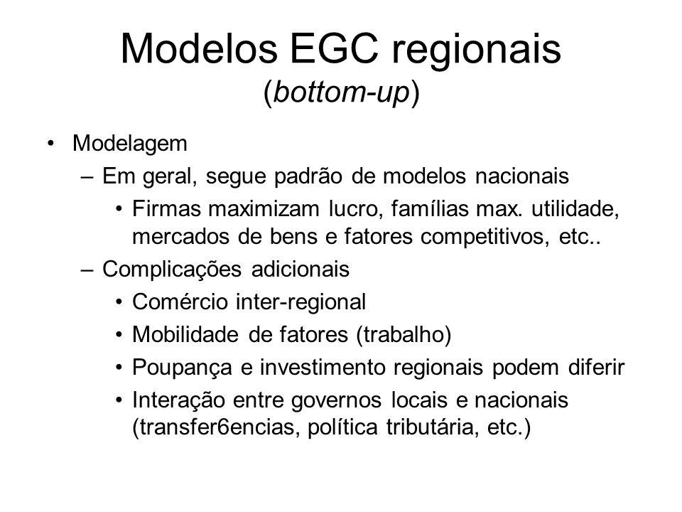 Modelos EGC regionais (bottom-up) Modelagem –Em geral, segue padrão de modelos nacionais Firmas maximizam lucro, famílias max.