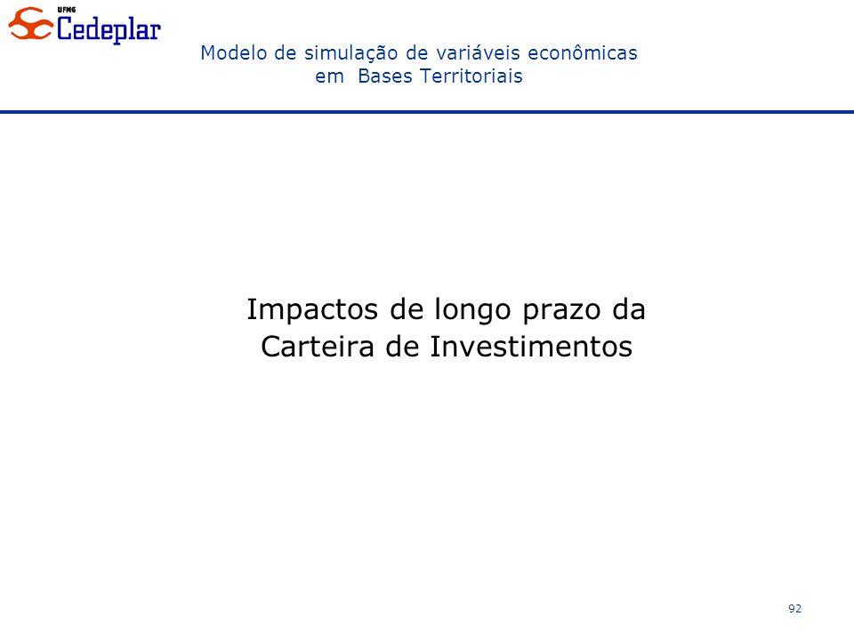 Modelo de simulação de variáveis econômicas em Bases Territoriais Impactos de longo prazo da Carteira de Investimentos 92