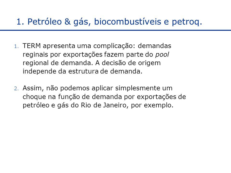 1.Petróleo & gás, biocombustíveis e petroq. 1.