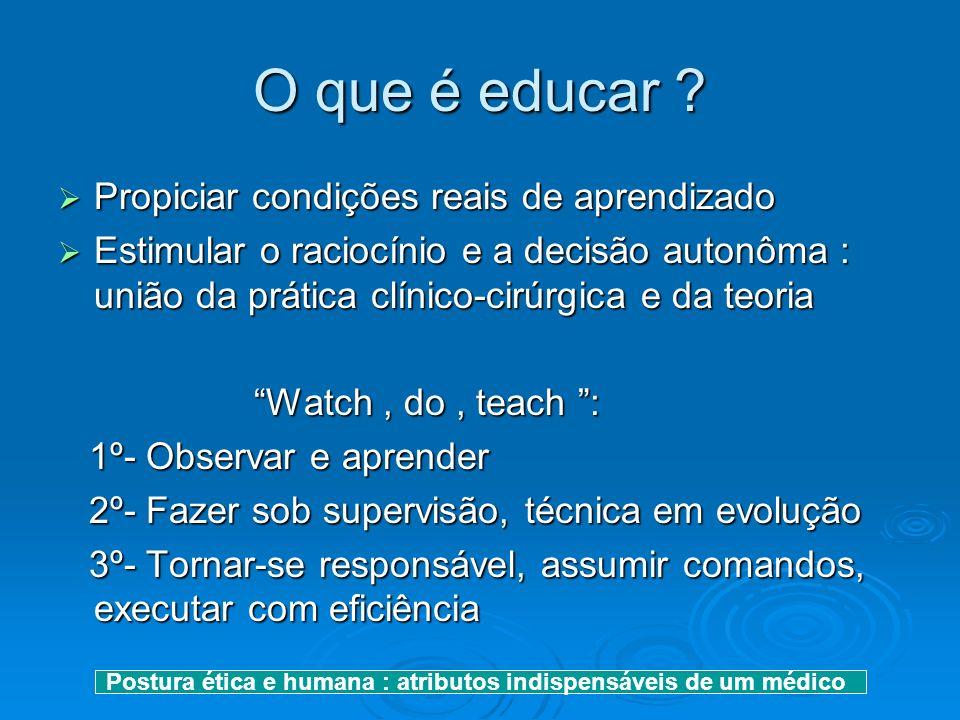 O que é educar ? Propiciar condições reais de aprendizado Propiciar condições reais de aprendizado Estimular o raciocínio e a decisão autonôma : união