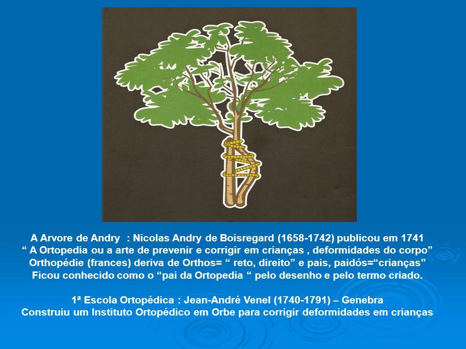 A Arvore de Andry : Nicolas Andry de Boisregard (1658-1742) publicou em 1741 A Ortopedia ou a arte de prevenir e corrigir em crianças, deformidades do