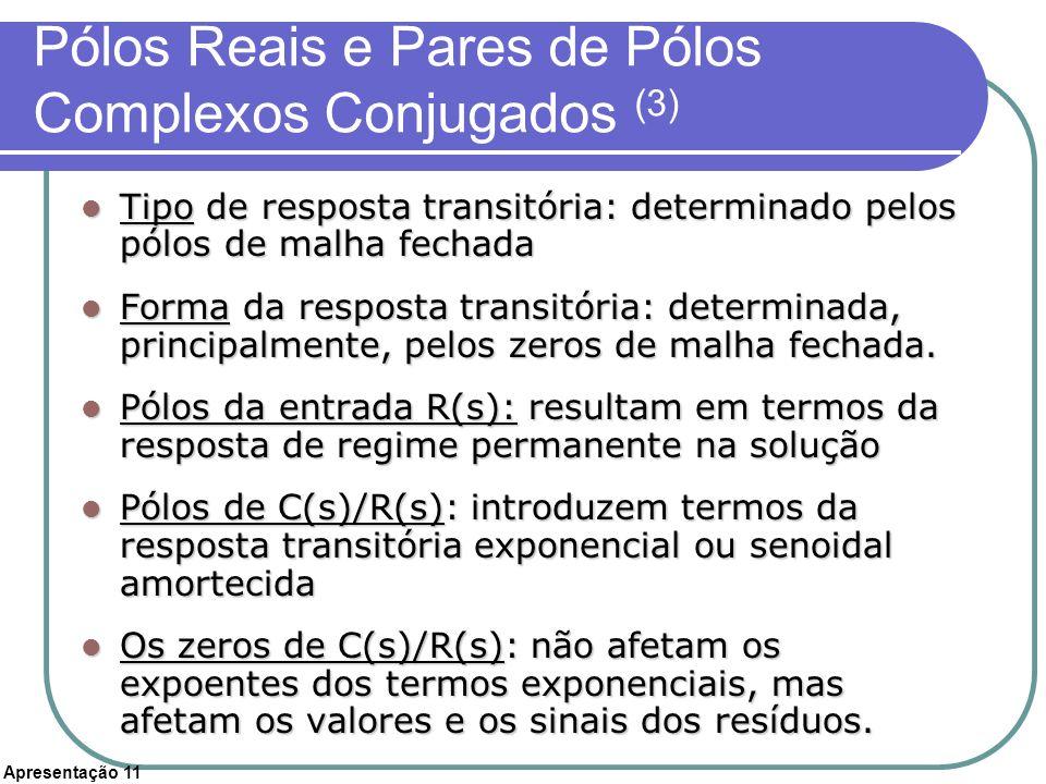 Apresentação 11 Pólos Reais e Pares de Pólos Complexos Conjugados (3) Tipo de resposta transitória: determinado pelos pólos de malha fechada Tipo de r
