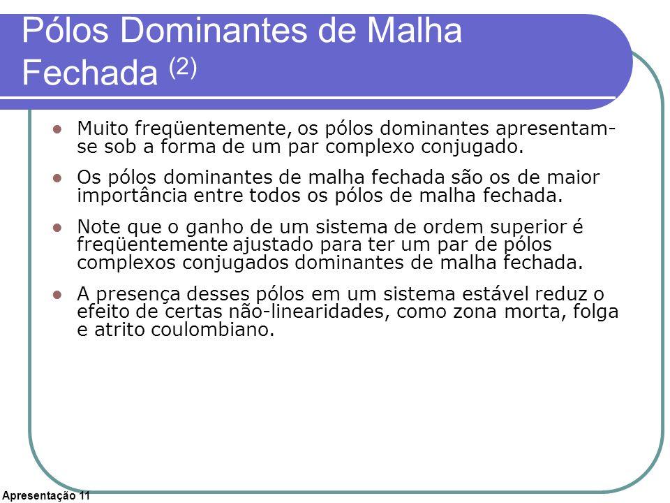Apresentação 11 Pólos Dominantes de Malha Fechada (2) Muito freqüentemente, os pólos dominantes apresentam- se sob a forma de um par complexo conjugad