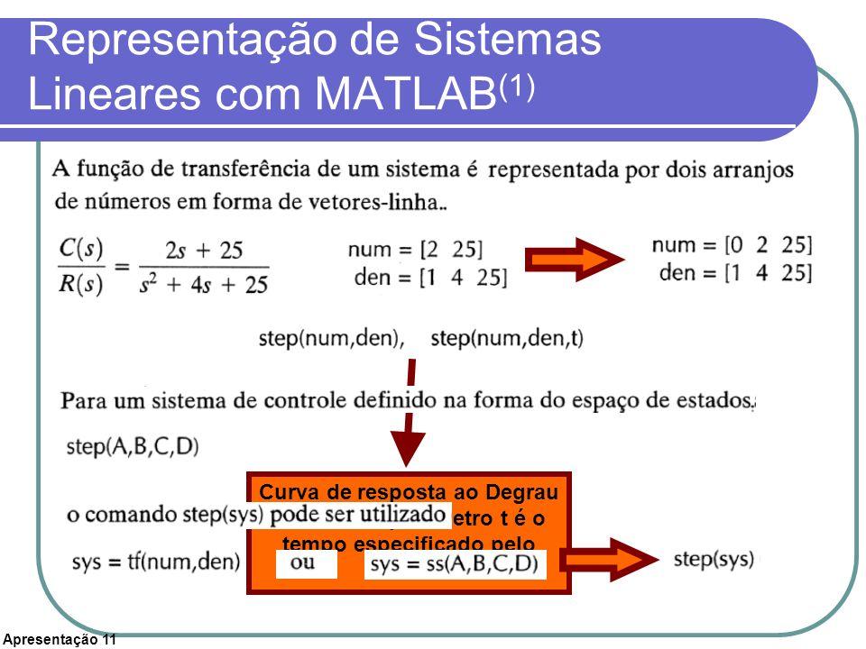 Apresentação 11 Representação de Sistemas Lineares com MATLAB (1) Curva de resposta ao Degrau Unitário. O parâmetro t é o tempo especificado pelo usuá