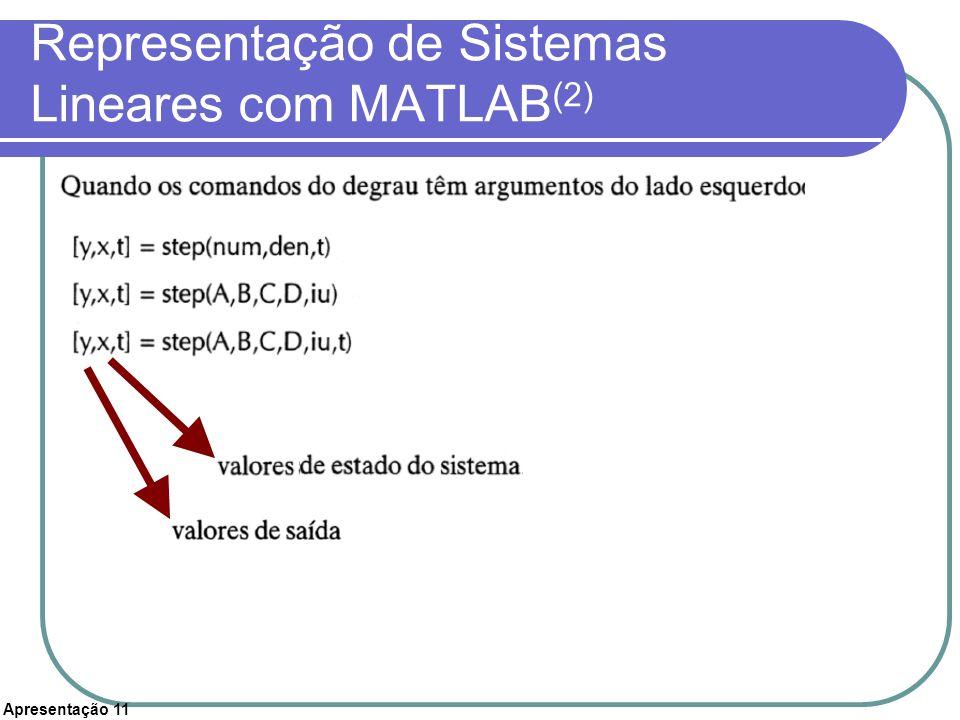 Apresentação 11 Representação de Sistemas Lineares com MATLAB (2)