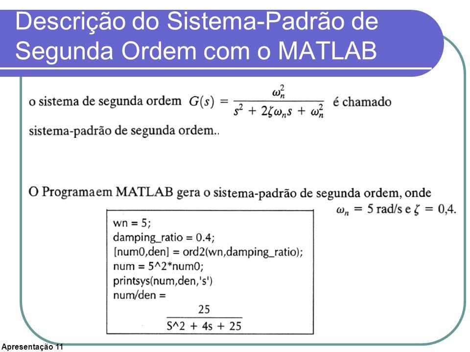 Apresentação 11 Descrição do Sistema-Padrão de Segunda Ordem com o MATLAB