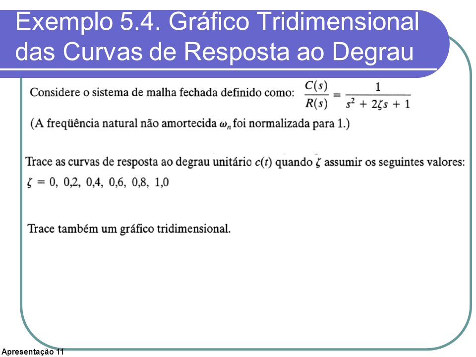 Apresentação 11 Exemplo 5.4. Gráfico Tridimensional das Curvas de Resposta ao Degrau