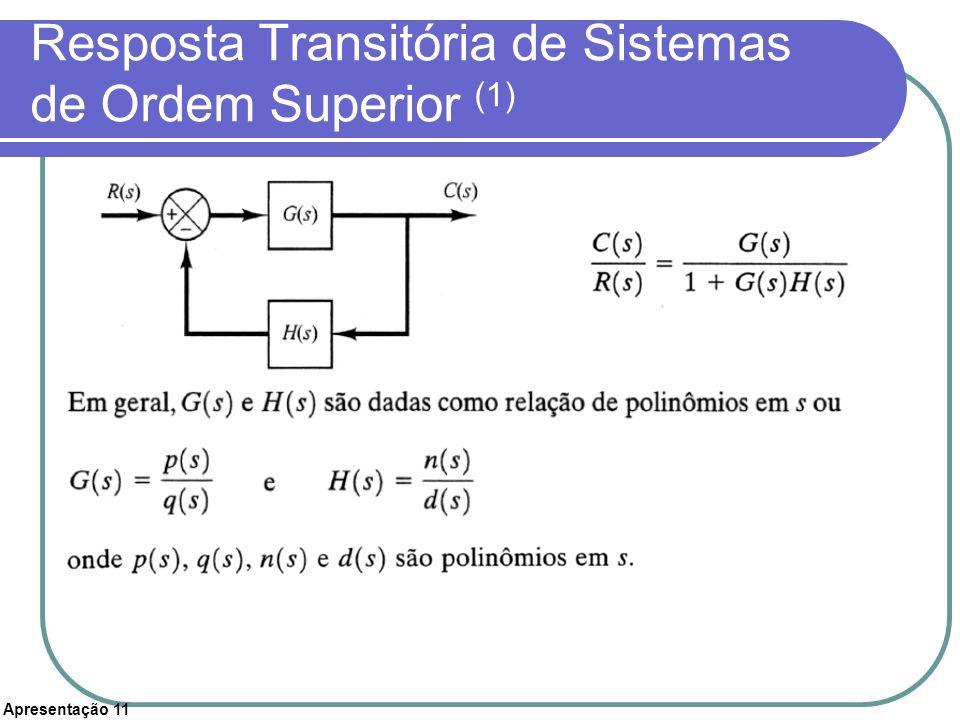 Apresentação 11 Resposta Transitória de Sistemas de Ordem Superior (1)