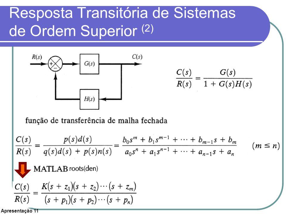 Apresentação 11 Resposta Transitória de Sistemas de Ordem Superior (2)