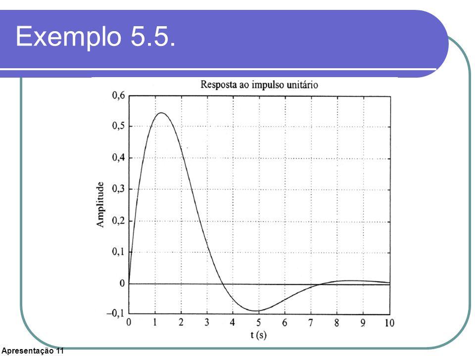 Apresentação 11 Exemplo 5.5.