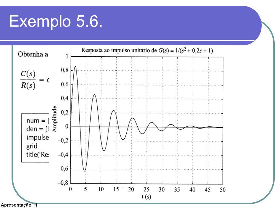 Apresentação 11 Exemplo 5.6.