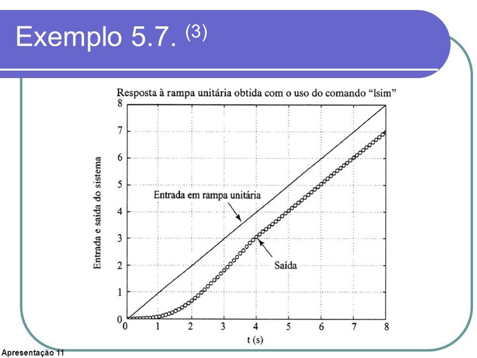 Apresentação 11 Exemplo 5.7. (3)