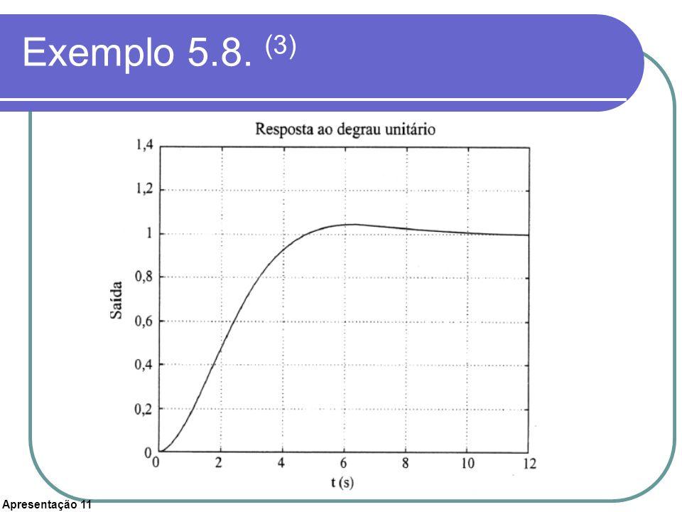 Exemplo 5.8. (3)