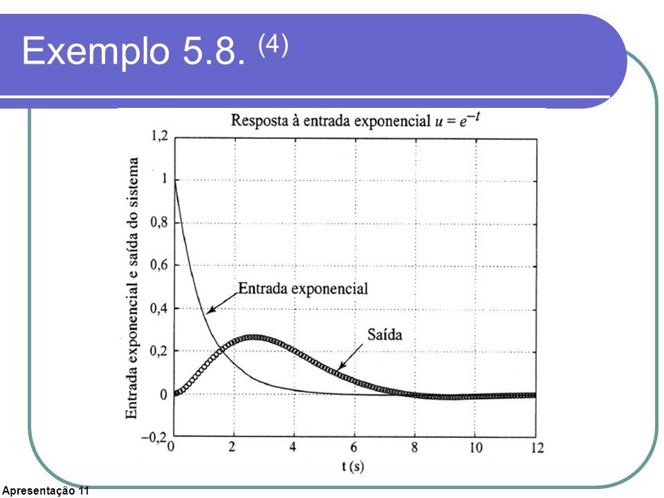 Apresentação 11 Exemplo 5.8. (4)