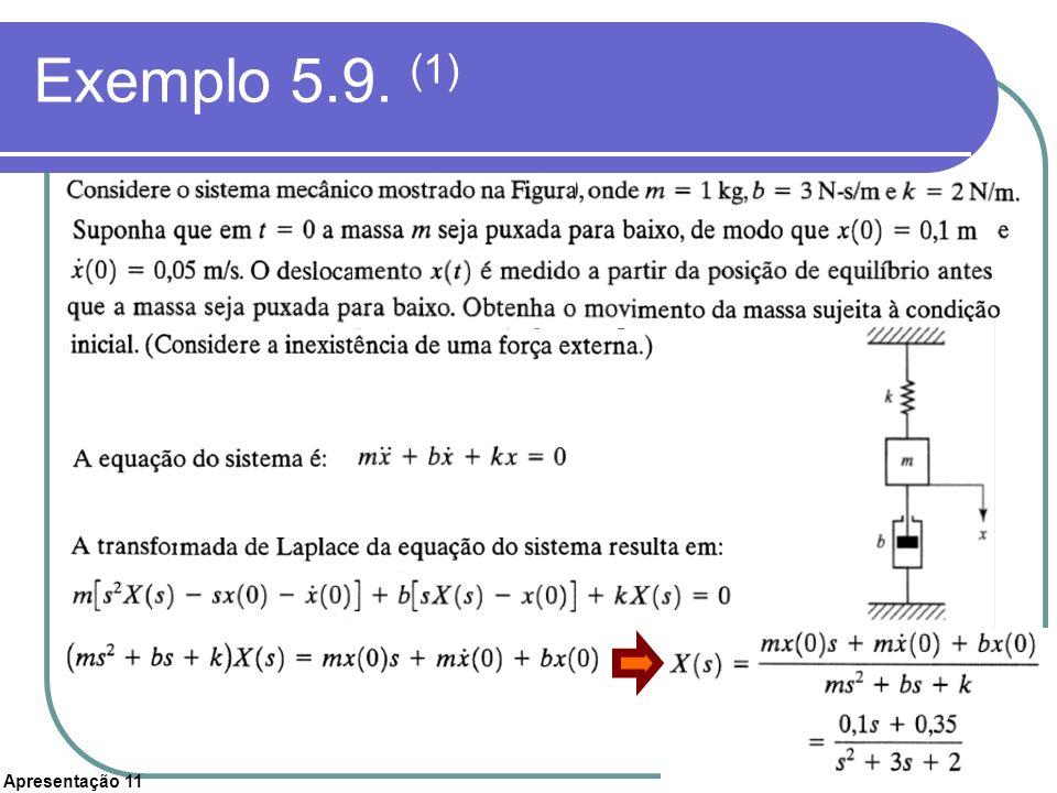Apresentação 11 Exemplo 5.9. (1)