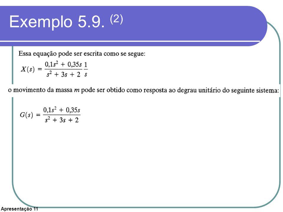 Apresentação 11 Exemplo 5.9. (2)