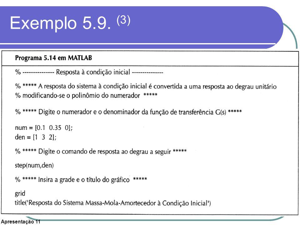Apresentação 11 Exemplo 5.9. (3)