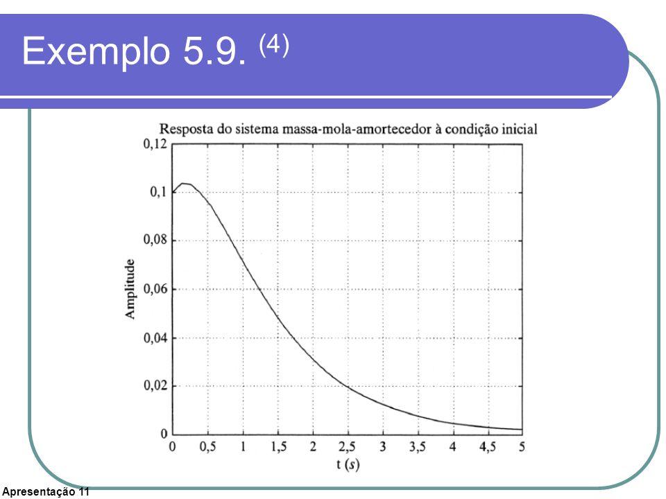 Apresentação 11 Exemplo 5.9. (4)