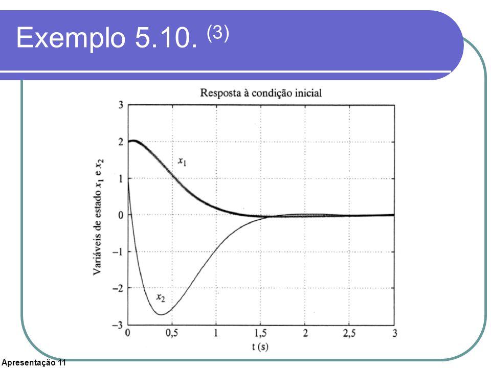 Apresentação 11 Exemplo 5.10. (3)