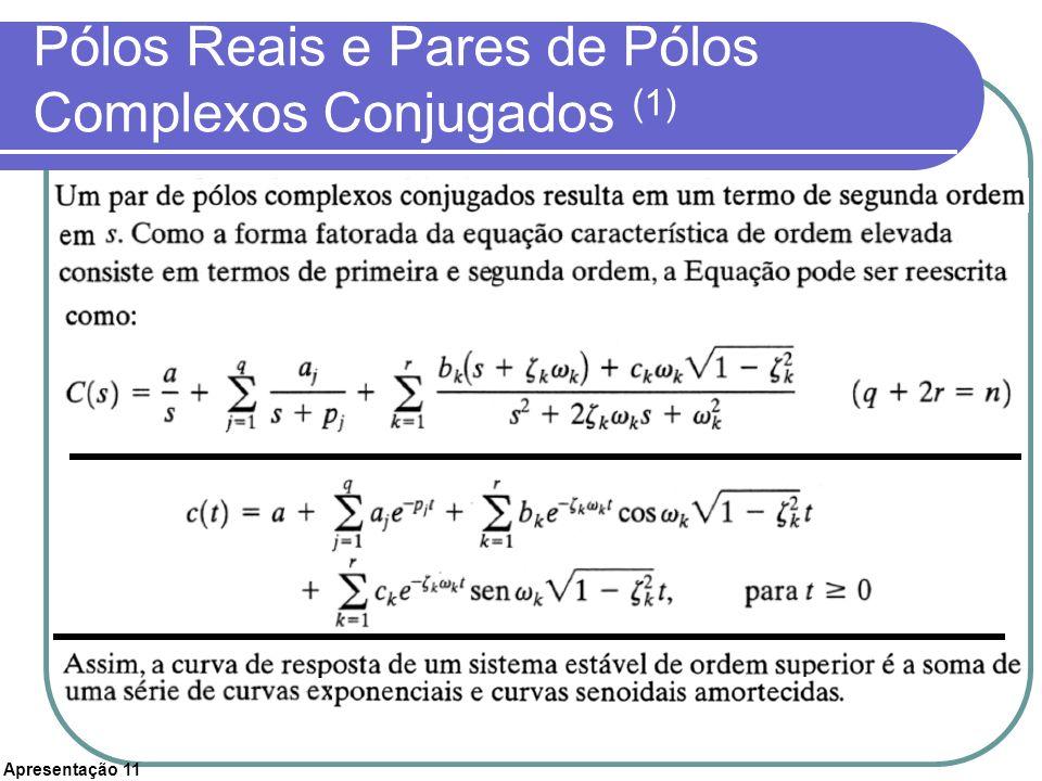 Apresentação 11 Pólos Reais e Pares de Pólos Complexos Conjugados (1)
