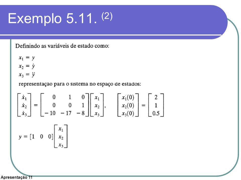 Apresentação 11 Exemplo 5.11. (2)