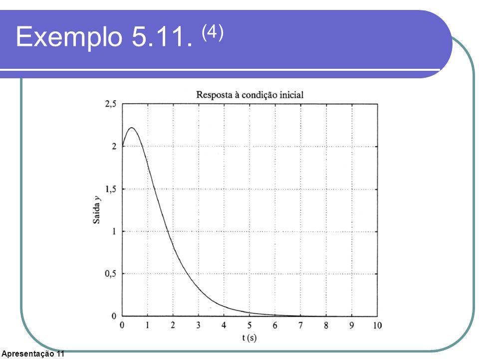 Apresentação 11 Exemplo 5.11. (4)