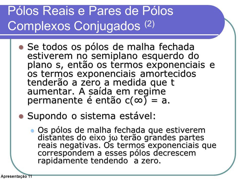 Apresentação 11 Pólos Reais e Pares de Pólos Complexos Conjugados (2) Se todos os pólos de malha fechada estiverem no semiplano esquerdo do plano s, e