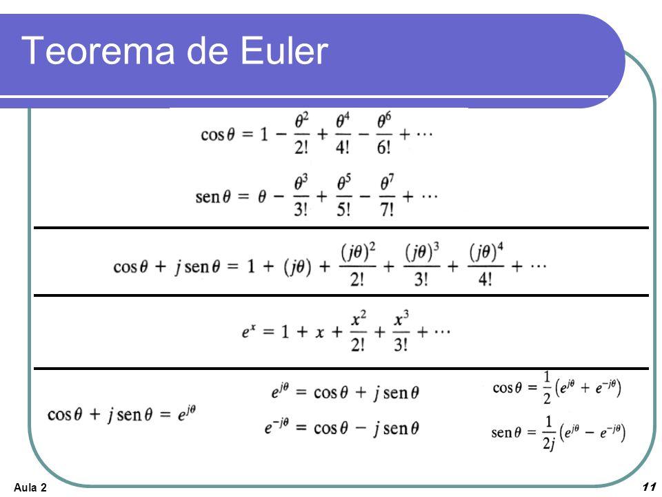 Aula 211 Teorema de Euler