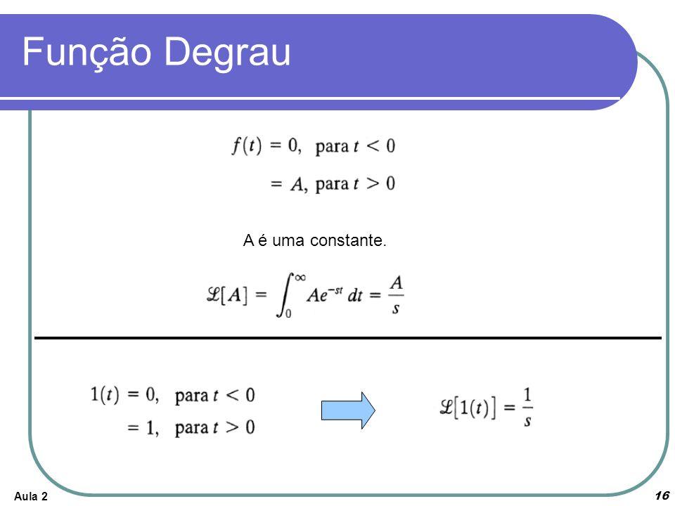 Aula 216 Função Degrau A é uma constante.