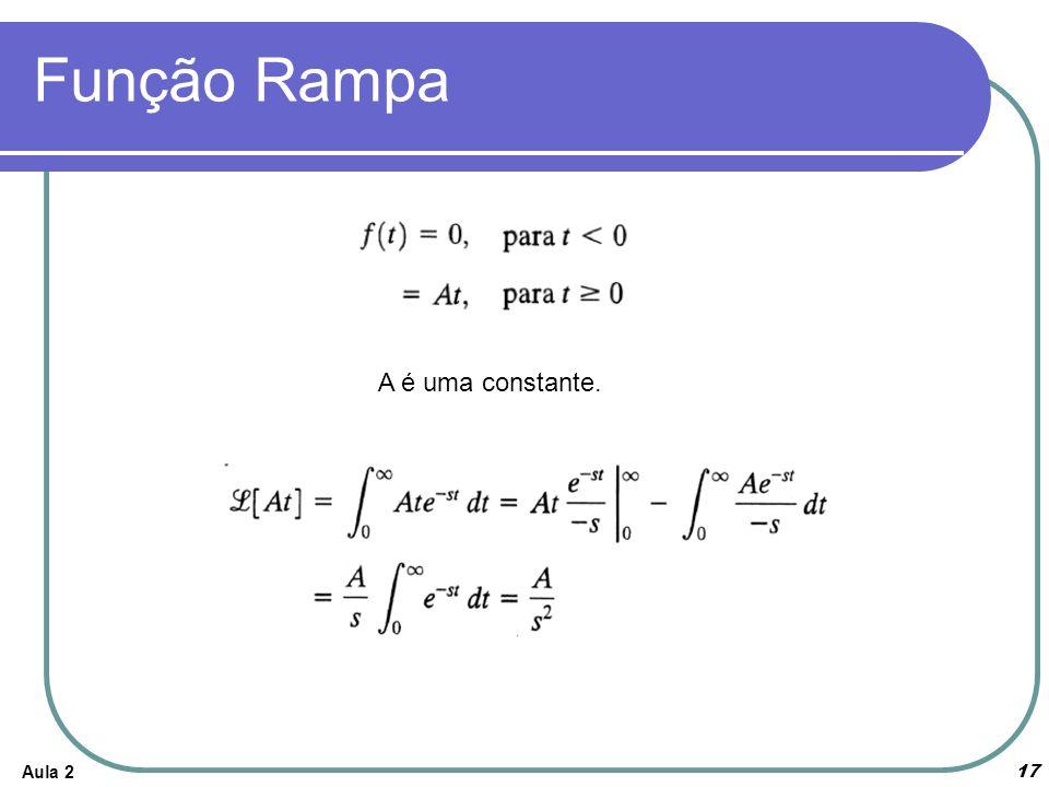 Aula 217 Função Rampa A é uma constante.