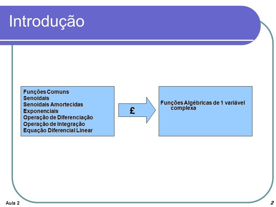 Aula 23 Introdução Solucionar Equações Diferenciais Lineares Diferenciação e Integração: Operações Algébricas no Plano Complexo Técnicas Gráficas para prever o desempenho do sistema sem necessidade de solucionar sistemas de equações diferenciais.