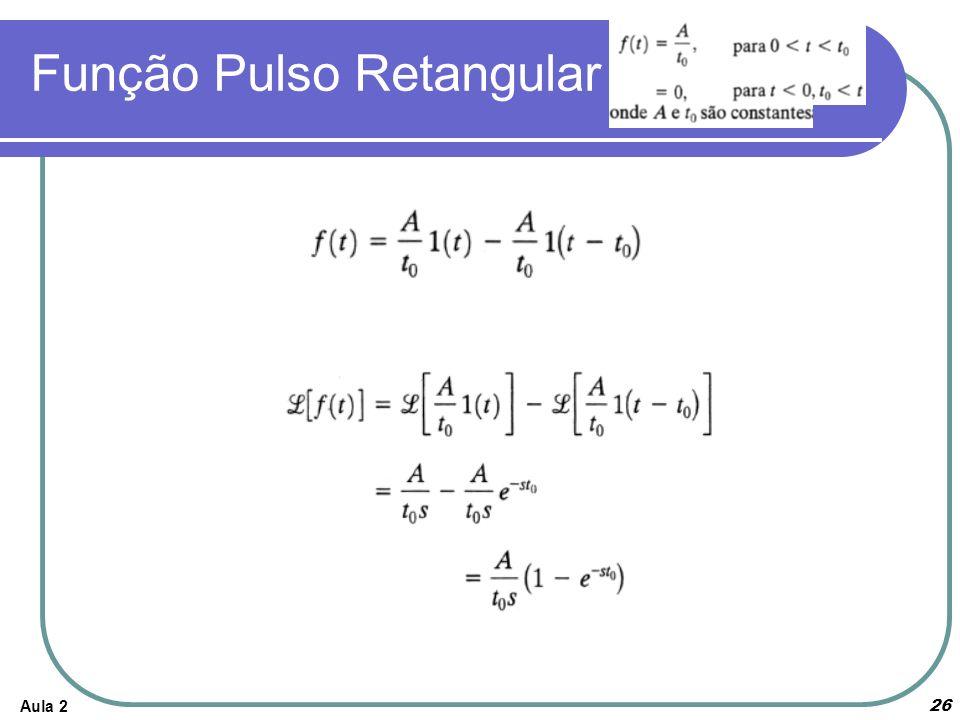 Aula 226 Função Pulso Retangular