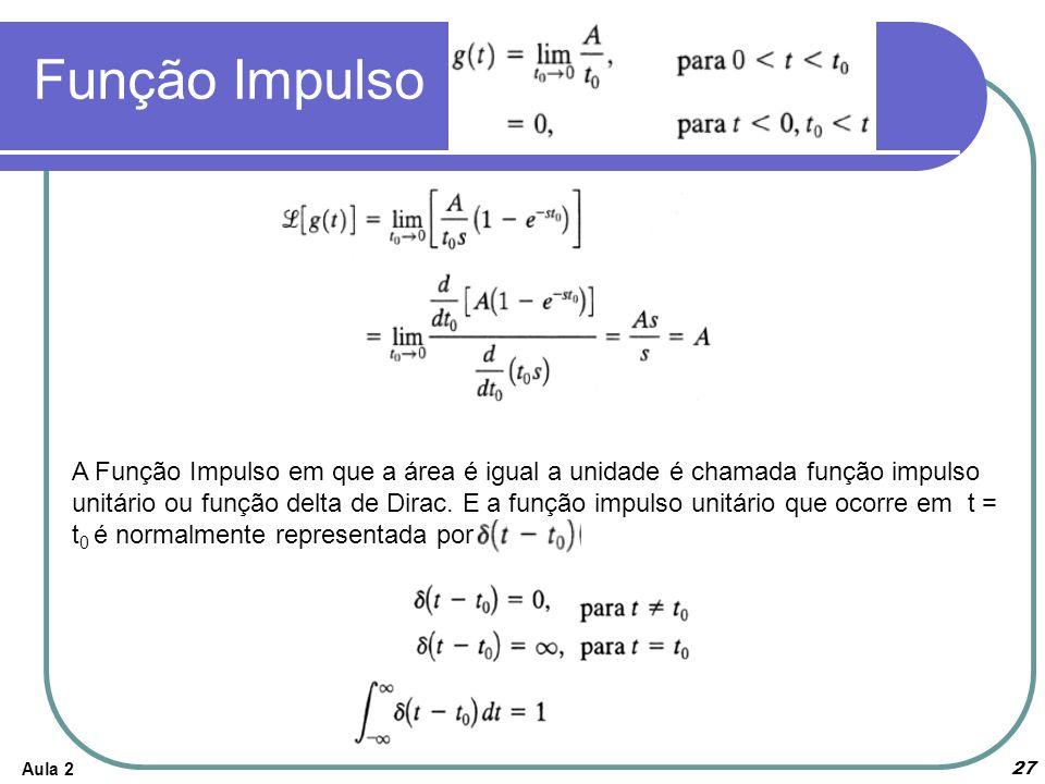 Aula 227 Função Impulso A Função Impulso em que a área é igual a unidade é chamada função impulso unitário ou função delta de Dirac. E a função impuls