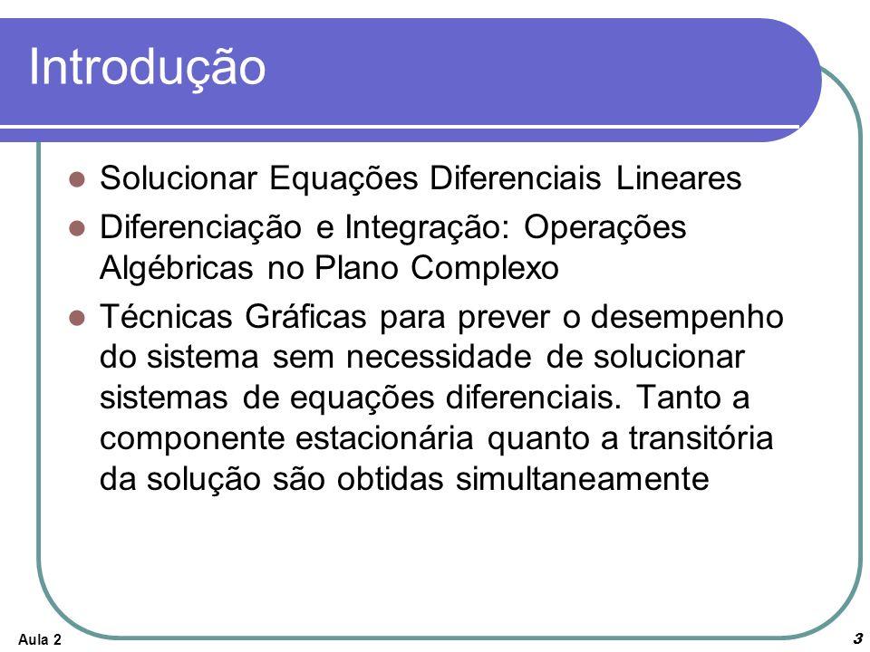 Aula 23 Introdução Solucionar Equações Diferenciais Lineares Diferenciação e Integração: Operações Algébricas no Plano Complexo Técnicas Gráficas para