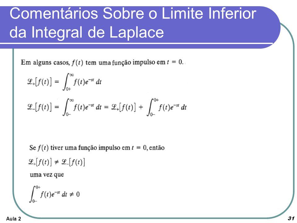 Aula 231 Comentários Sobre o Limite Inferior da Integral de Laplace