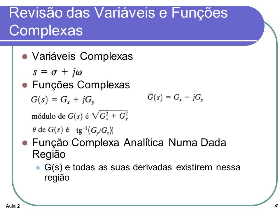 Aula 24 Revisão das Variáveis e Funções Complexas Variáveis Complexas Funções Complexas Função Complexa Analítica Numa Dada Região G(s) e todas as sua