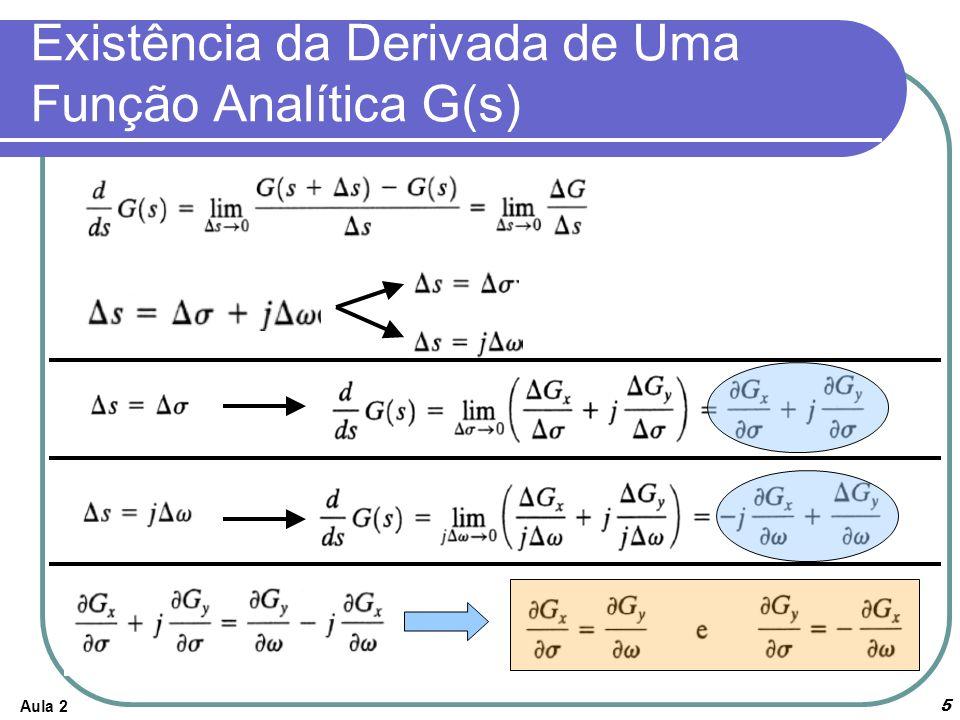 Aula 26 Exemplo: Satisfaz as condições de Cauchy-Riemann para todos os pontos, exceto s = -1