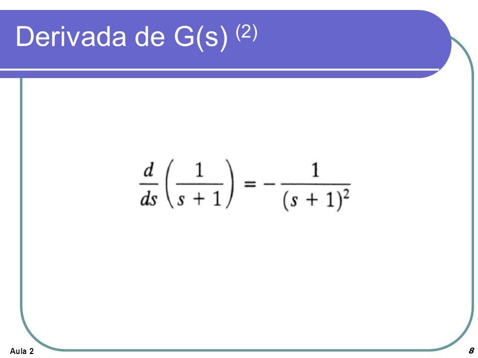 Aula 29 Pólos e Zeros Pólos: Pontos Singulares em que a função G(s) ou suas derivadas tendem ao infinito.