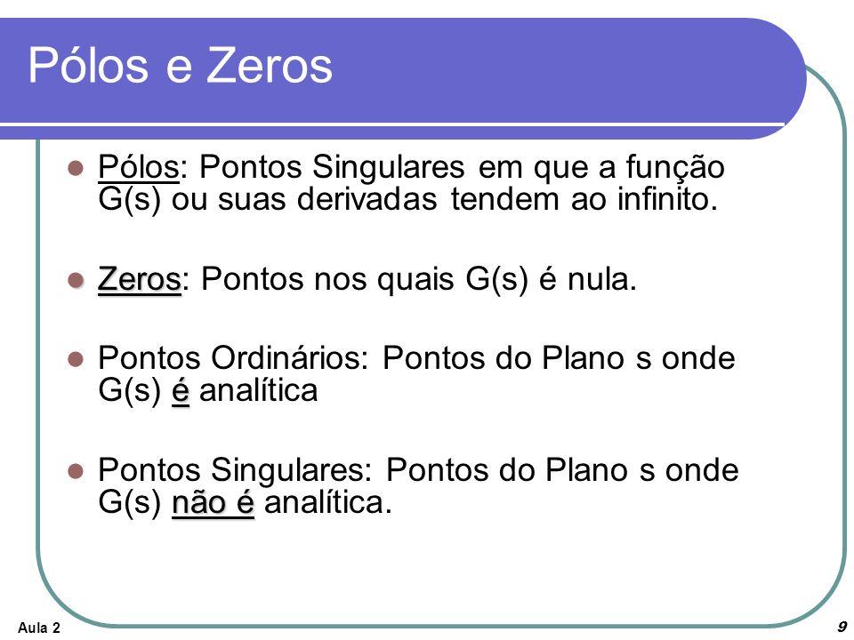 Aula 29 Pólos e Zeros Pólos: Pontos Singulares em que a função G(s) ou suas derivadas tendem ao infinito. Zeros Zeros: Pontos nos quais G(s) é nula. é