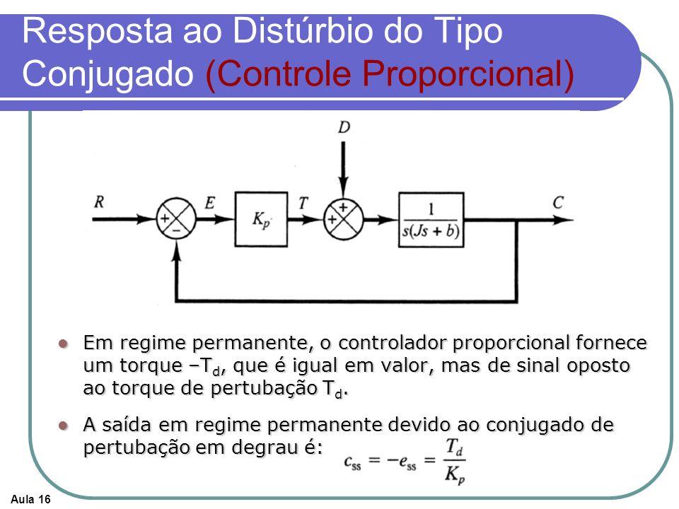 Aula 16 Resposta ao Distúrbio do Tipo Conjugado (Controle Proporcional) Em regime permanente, o controlador proporcional fornece um torque –T d, que é igual em valor, mas de sinal oposto ao torque de pertubação T d.