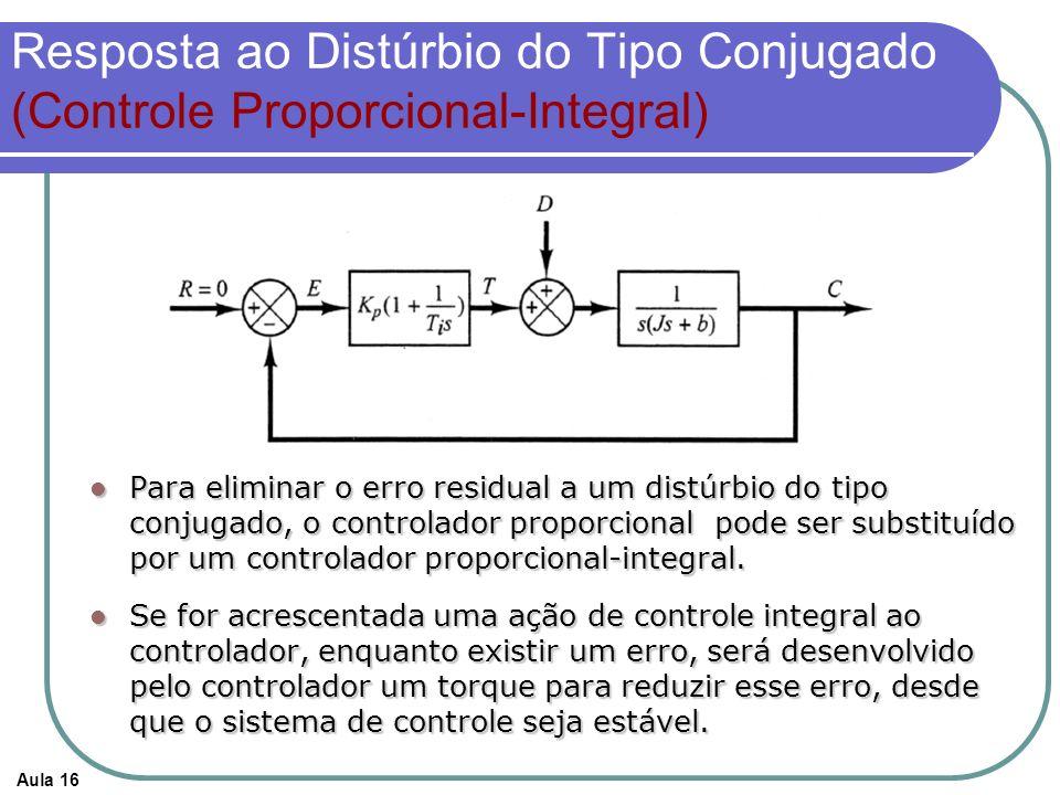 Aula 16 Resposta ao Distúrbio do Tipo Conjugado (Controle Proporcional-Integral) Para eliminar o erro residual a um distúrbio do tipo conjugado, o controlador proporcional pode ser substituído por um controlador proporcional-integral.