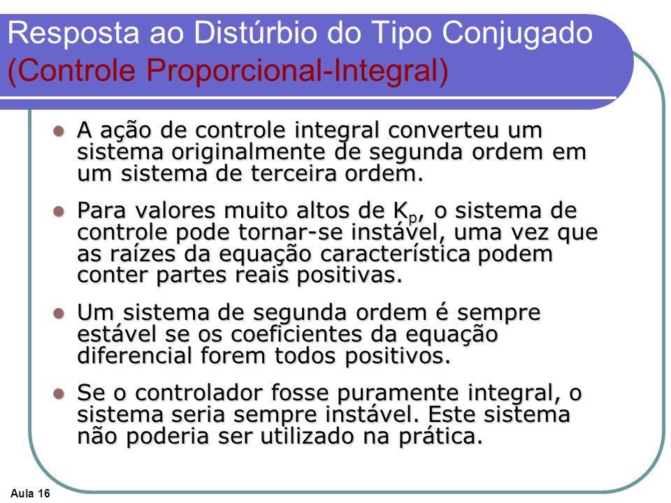 Aula 16 Resposta ao Distúrbio do Tipo Conjugado (Controle Proporcional-Integral) A ação de controle integral converteu um sistema originalmente de segunda ordem em um sistema de terceira ordem.