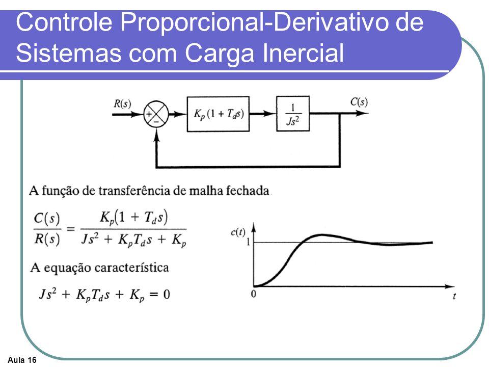 Aula 16 Controle Proporcional-Derivativo de Sistemas com Carga Inercial