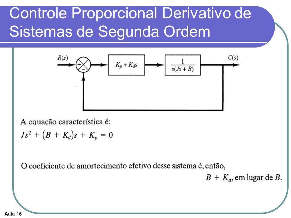 Aula 16 Controle Proporcional Derivativo de Sistemas de Segunda Ordem