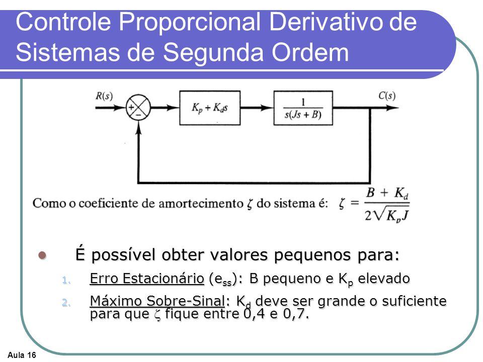Aula 16 Controle Proporcional Derivativo de Sistemas de Segunda Ordem É possível obter valores pequenos para: É possível obter valores pequenos para: 1.
