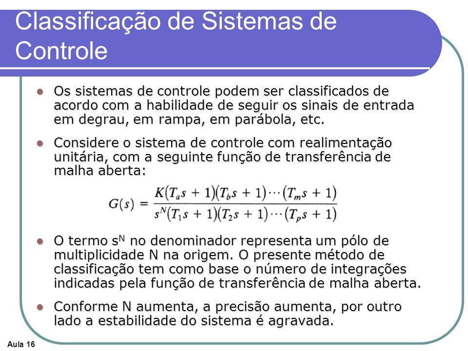 Aula 16 Classificação de Sistemas de Controle Os sistemas de controle podem ser classificados de acordo com a habilidade de seguir os sinais de entrada em degrau, em rampa, em parábola, etc.